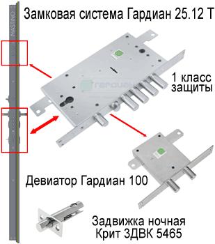 Замковая система двери