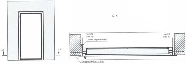 Разрез дверной коробки с применением деревянных клиньев при монтаже