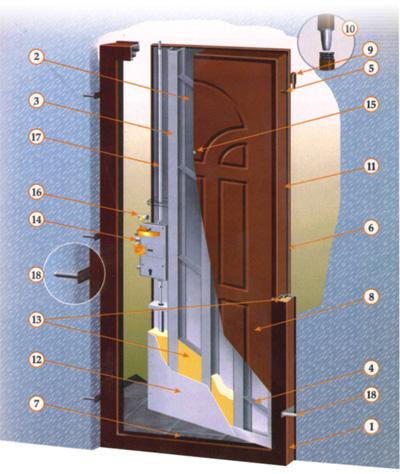 Входные двери Лекс Йошкар-Ола
